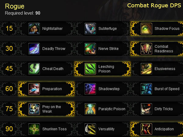 Combat Rogue DPS build for Mist of Pandaria