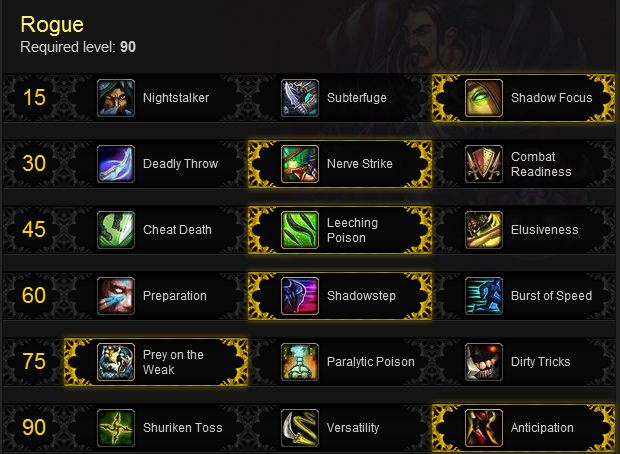 Subtlety Rogue PvP Build for Mists of Pandaira