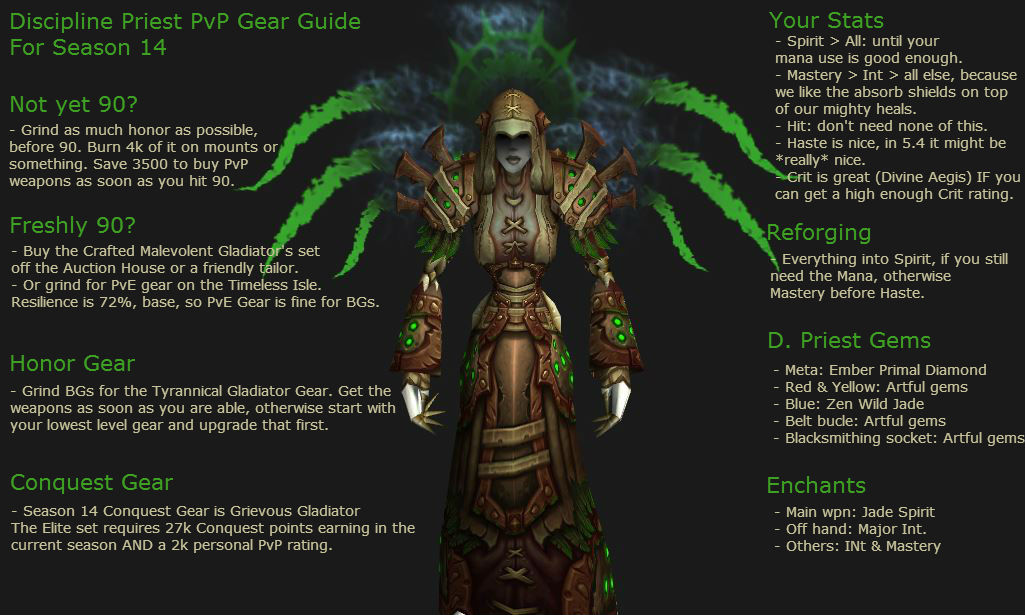 Discpline Priest PvP Gear Guide