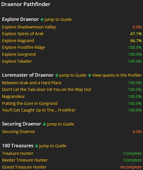 Draenor pathfinder progress